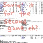 Enhanced Box Score: Pirates 4, Cubs 0 – September 30, 2009 (Game One)