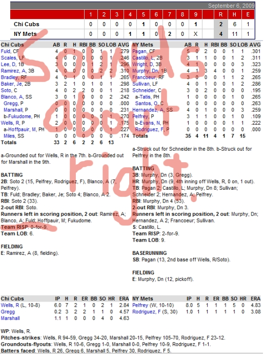 Enhanced Box Score: Cubs 2, Mets 4 – September 6, 2009