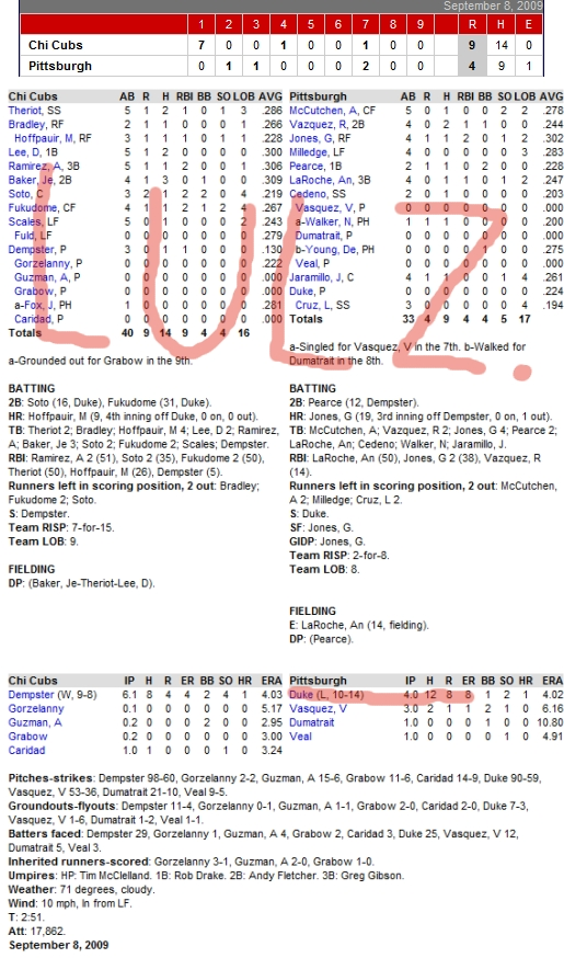 Enhanced Box Score: Cubs 9, Pirates 4 – September 8, 2009