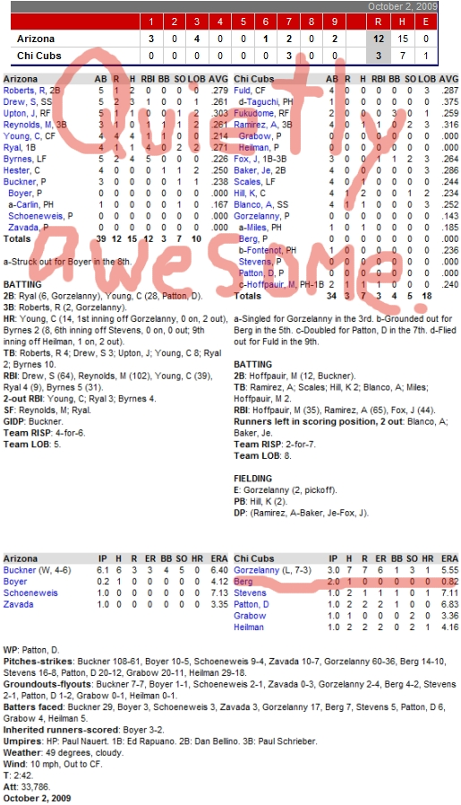 Enhanced Box Score: Diamondbacks 12, Cubs 3 – October 2, 2009