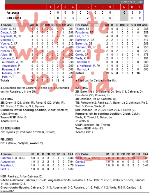 Enhanced Box Score: Diamondbacks 0, Cubs 5 – October 3, 2009