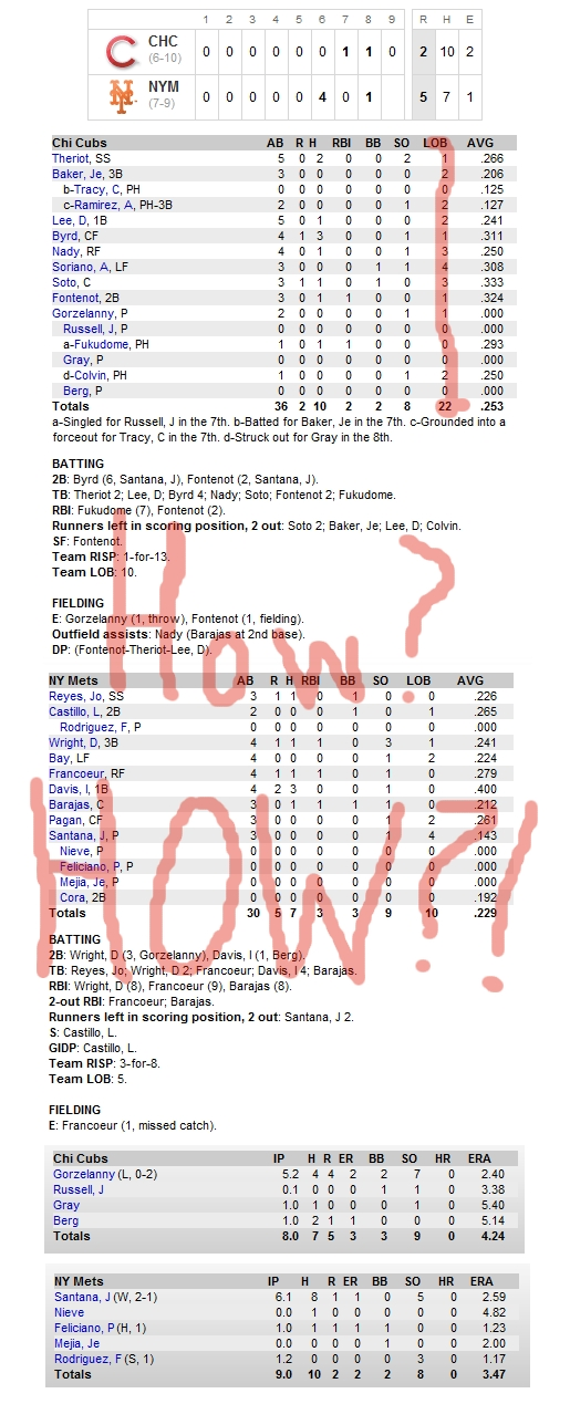 Enhanced Box Score: Cubs 2, Mets 5 – April 22, 2010