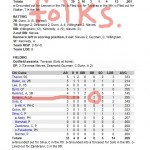Enhanced Box Score: Nationals 3, Cubs 4 – April 26, 2010