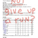 Enhanced Box Score: Nationals 3, Cubs 1 – April 27, 2010