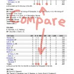 Enhanced Box Score: Nationals 3, Cubs 2 – April 28, 2010