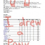 Enhanced Box Score: Diamondbacks 13, Cubs 5 – April 29, 2010