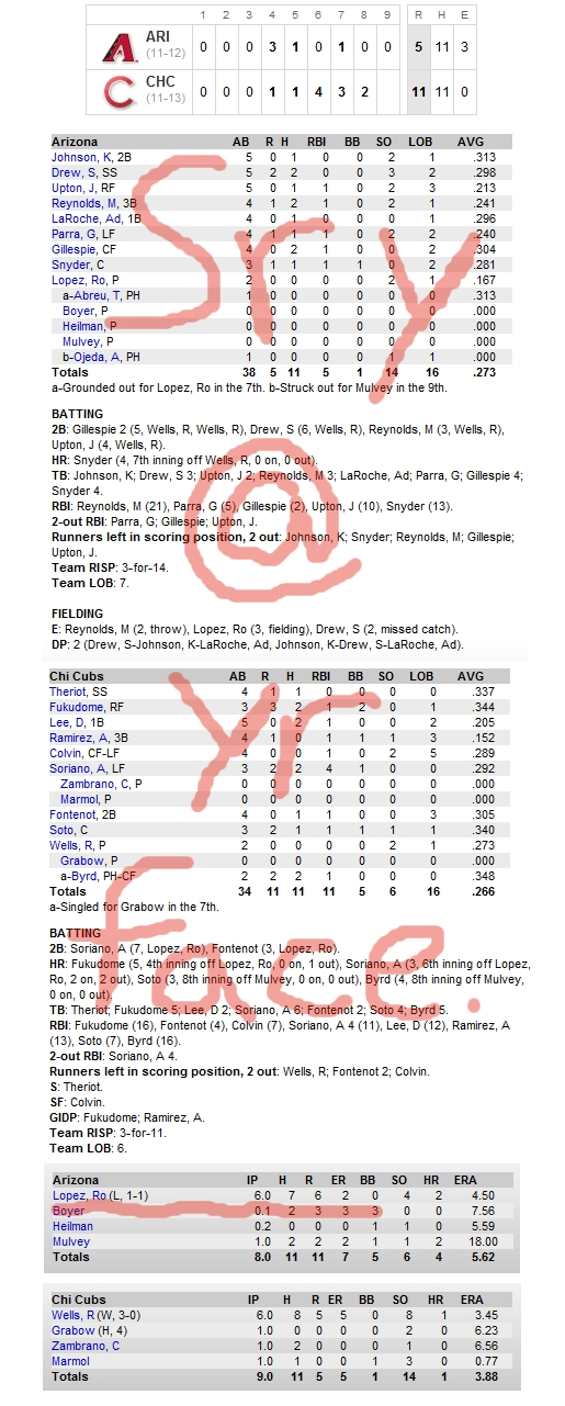 Enhanced Box Score: Diamondbacks 5, Cubs 11 – April 30, 2010