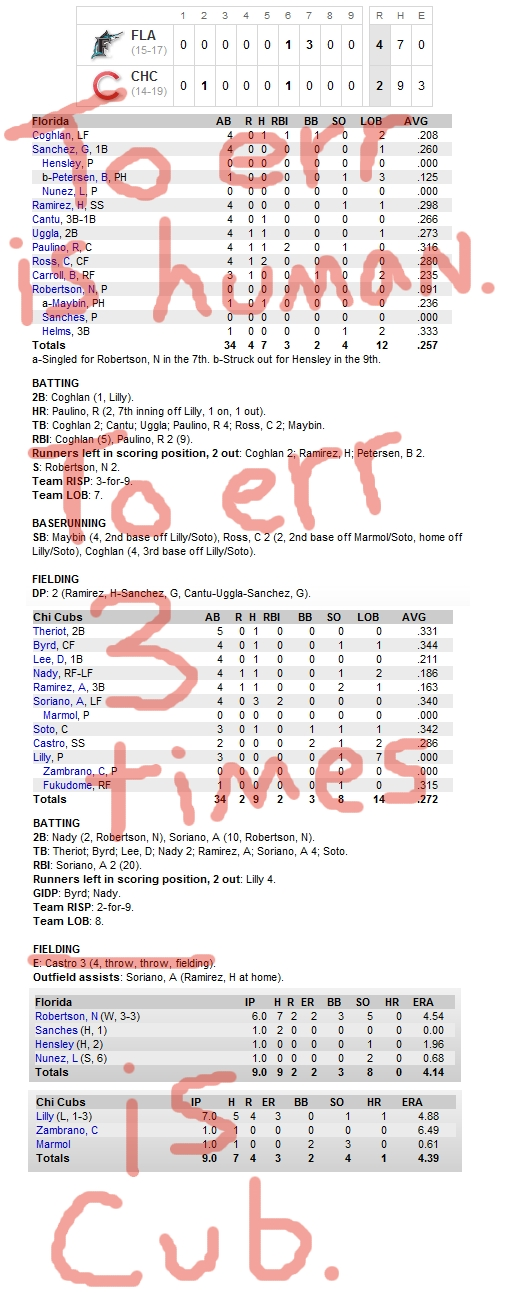 Enhanced Box Score: Marlins 4, Cubs 2 – May 10, 2010