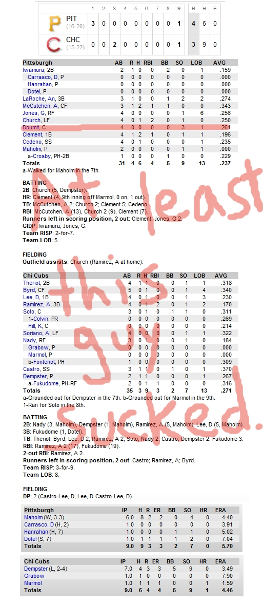Enhanced Box Score: Pirates 4, Cubs 3 – May 15, 2010