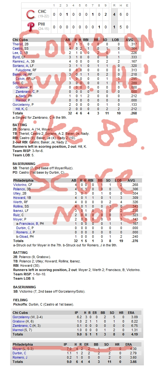 Enhanced Box Score: Phillies 1, Cubs 4 – May 19, 2010
