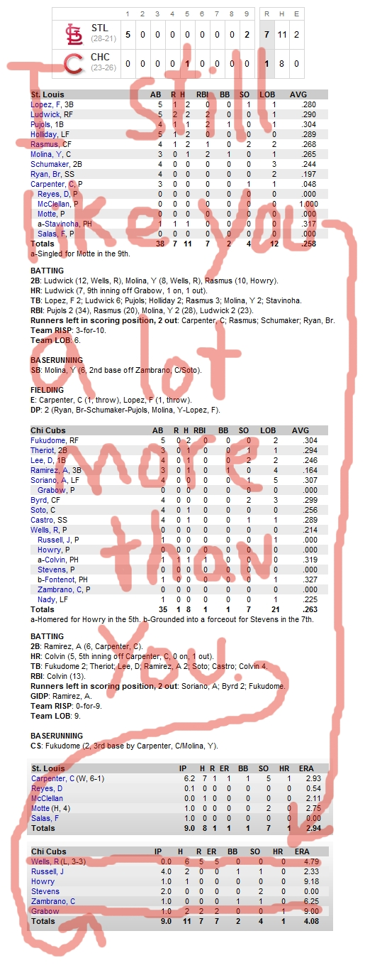 Enhanced Box Score: Cardinals 7, Cubs 1 – May 28, 2010