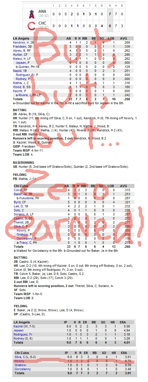 Enhanced Box Score: Angels 7, Cubs 6 – June 18, 2010