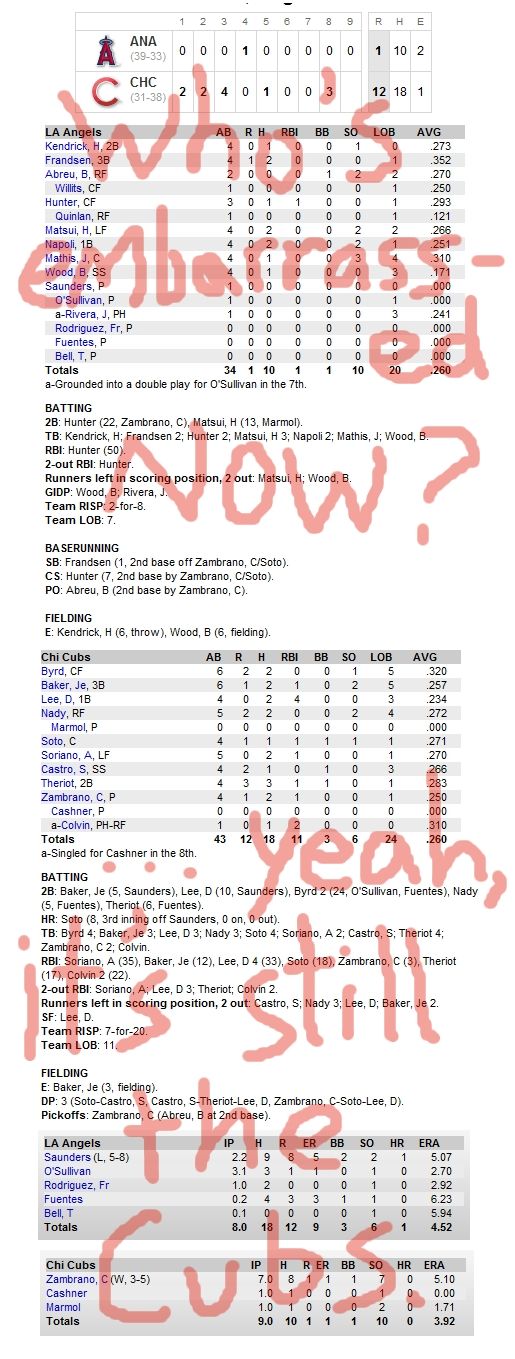 Enhanced Box Score: Angels 1, Cubs 12 – June 20, 2010