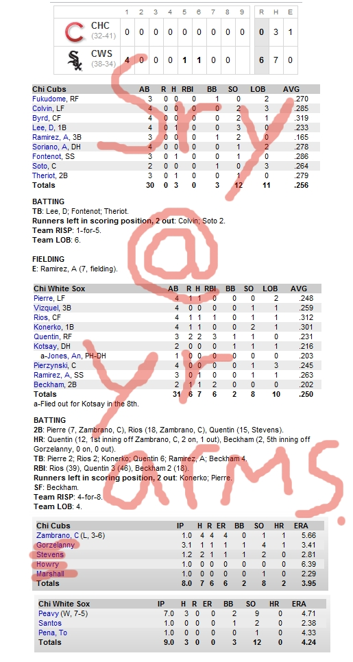 Enhanced Box Score: Cubs 0, Sox 6 – June 25, 2010