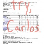 Enhanced Box Score: Cubs 8, Sox 6 – June 27, 2010