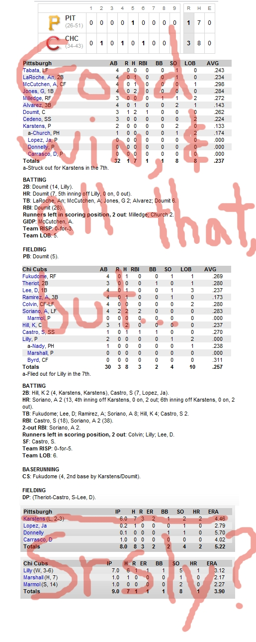 Enhanced Box Score: Pirates 1, Cubs 3 – June 29, 2010