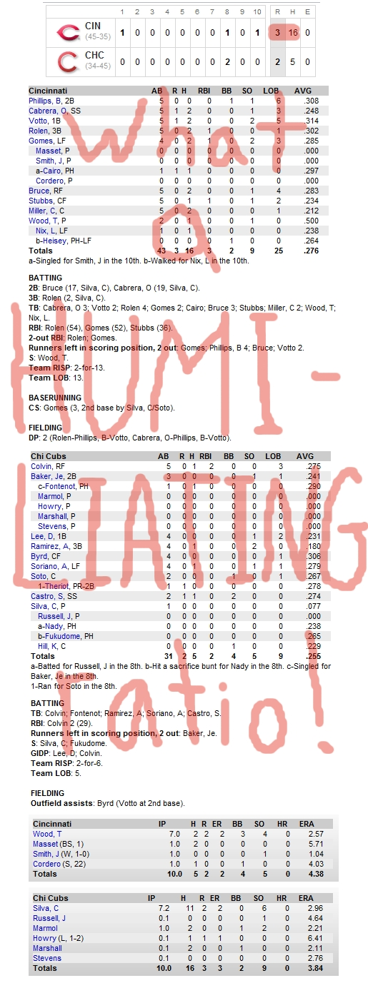 Enhanced Box Score: Reds 3, Cubs 2 – July 1, 2010