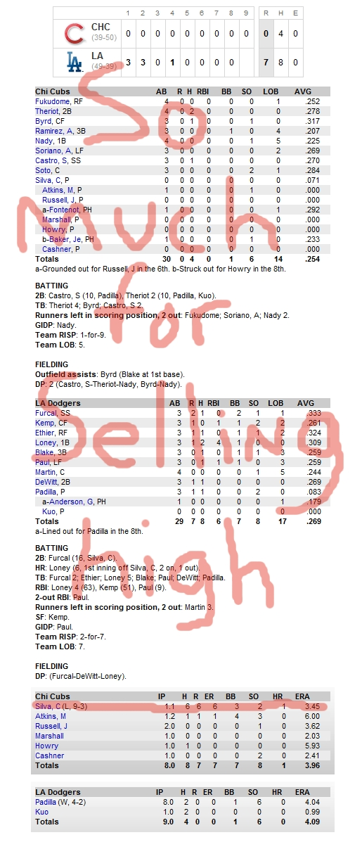 Enhanced Box Score: Cubs 0, Dodgers 7 – July 11, 2010