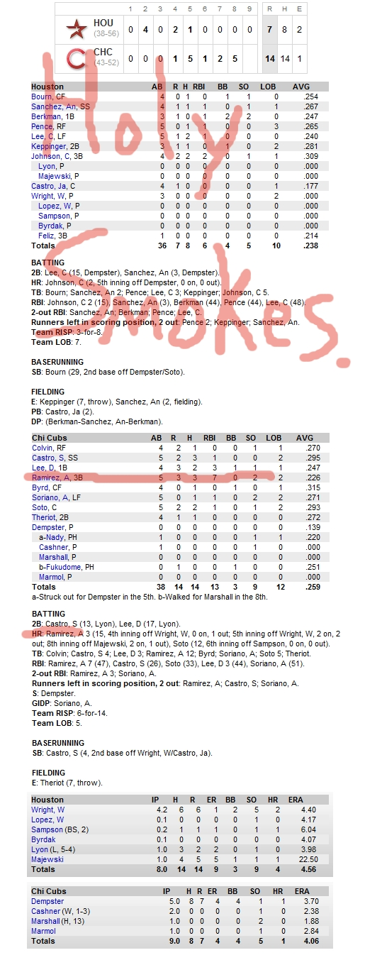Enhanced Box Score: Astros 7, Cubs 14 – July 20, 2010