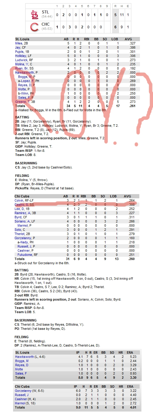 Enhanced Box Score: Cardinals 5, Cubs 6 – July 24, 2010