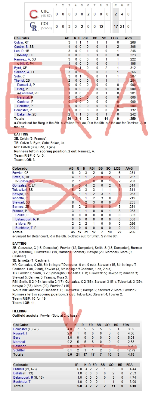 Enhanced Box Score: Cubs 2, Rockies 17 – July 30, 2010