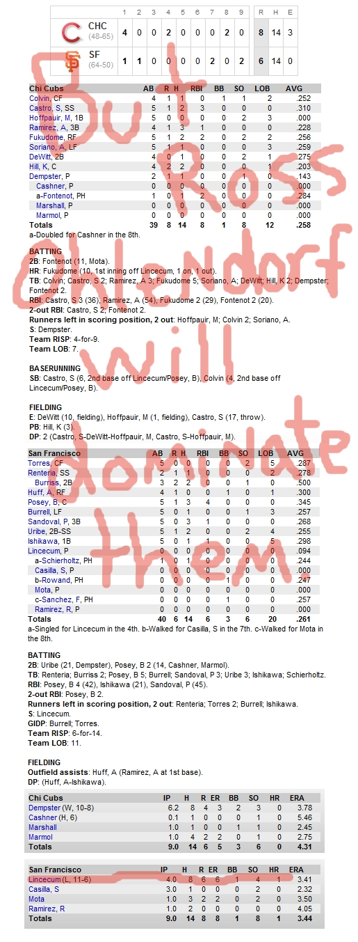 Enhanced Box Score: Cubs 8, Giants 6 – August 11, 2010