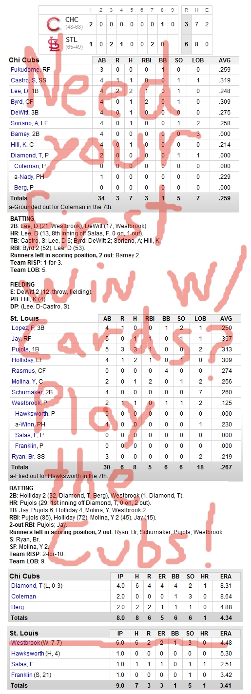 Enhanced Box Score: Cubs 3, Cardinals 6 – August 13, 2010