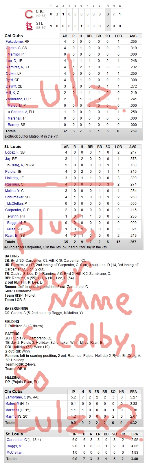 Enhanced Box Score: Cubs 3, Cardinals 2 – August 14, 2010