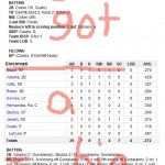Enhanced Box Score: Cubs 1, Reds 7 – August 27, 2010
