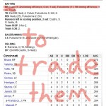 Enhanced Box Score: Cubs 3, Reds 2 – August 28, 2010