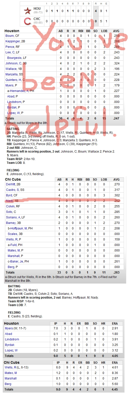 Enhanced Box Score: Astros 4, Cubs 0 – September 8, 2010
