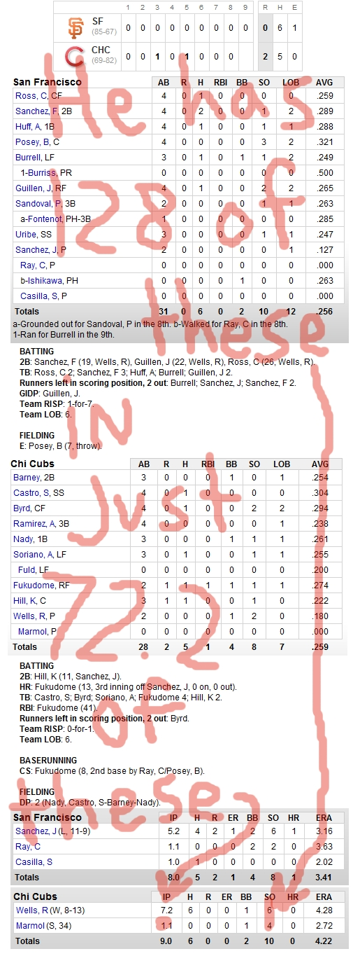 Enhanced Box Score: Giants 0, Cubs 2 – September 22, 2010