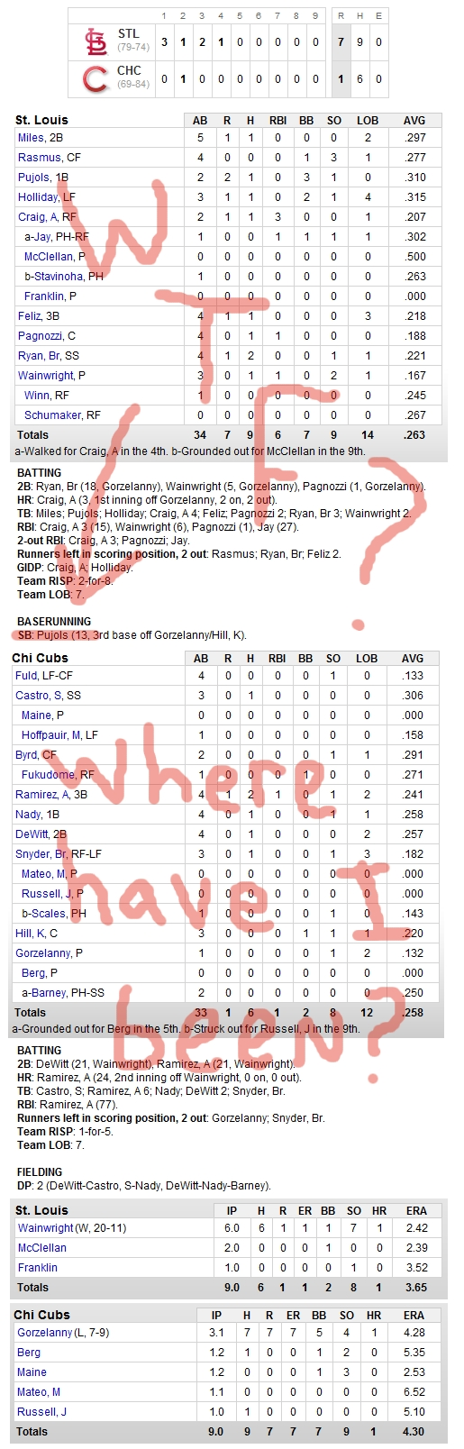 Enhanced Box Score: Cardinals 7, Cubs 1 – September 24, 2010