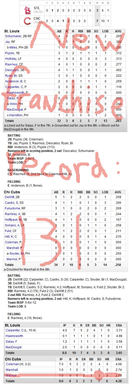 Enhanced Box Score: Cardinals 3, Cubs 7 – September 25, 2010