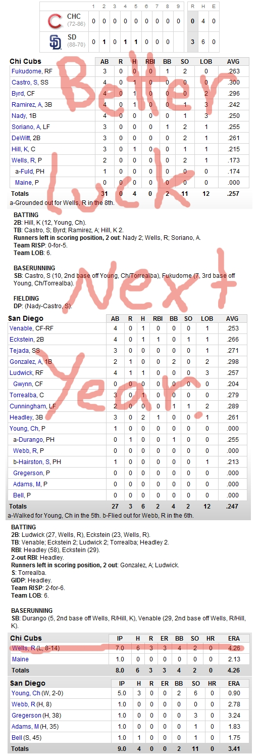 Enhanced Box Score: Cubs 0, Padres 3 – September 29, 2010