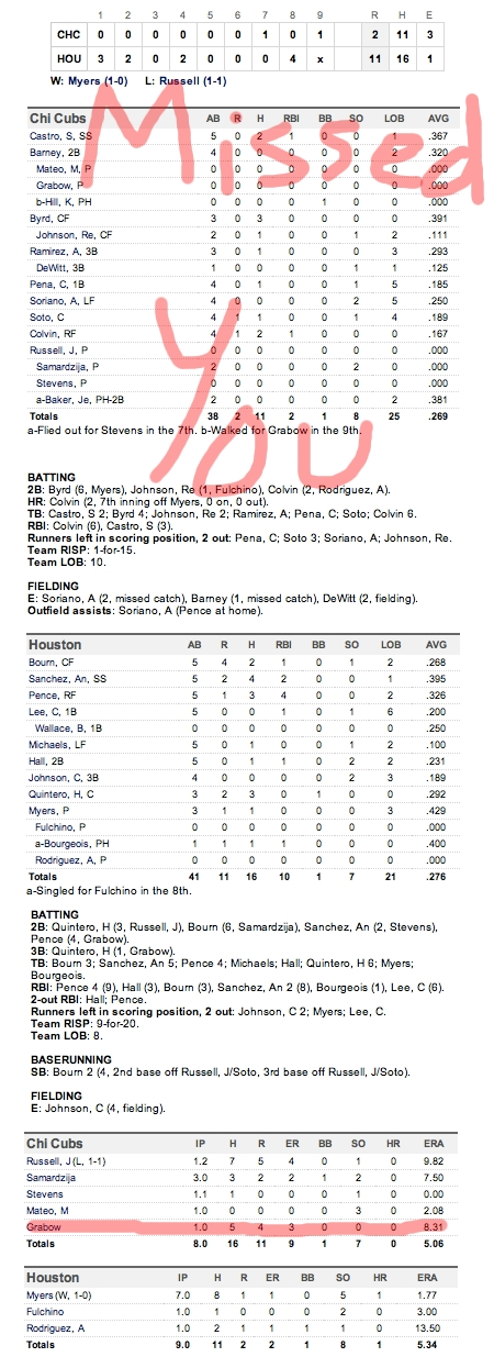 Enhanced Box Score: Cubs 2, Astros 11 – April 12, 2011
