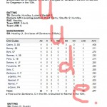 Enhanced Box Score: Padres 0, Cubs 1 – April 18, 2011
