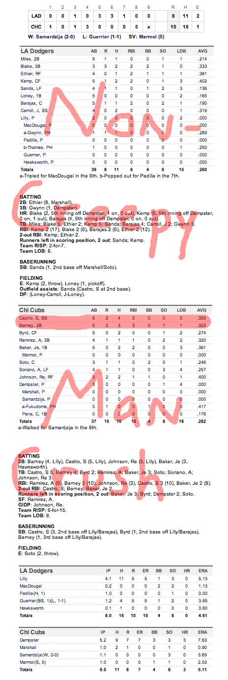 Enhanced Box Score: Dodgers 8, Cubs 10 – April 23, 2011