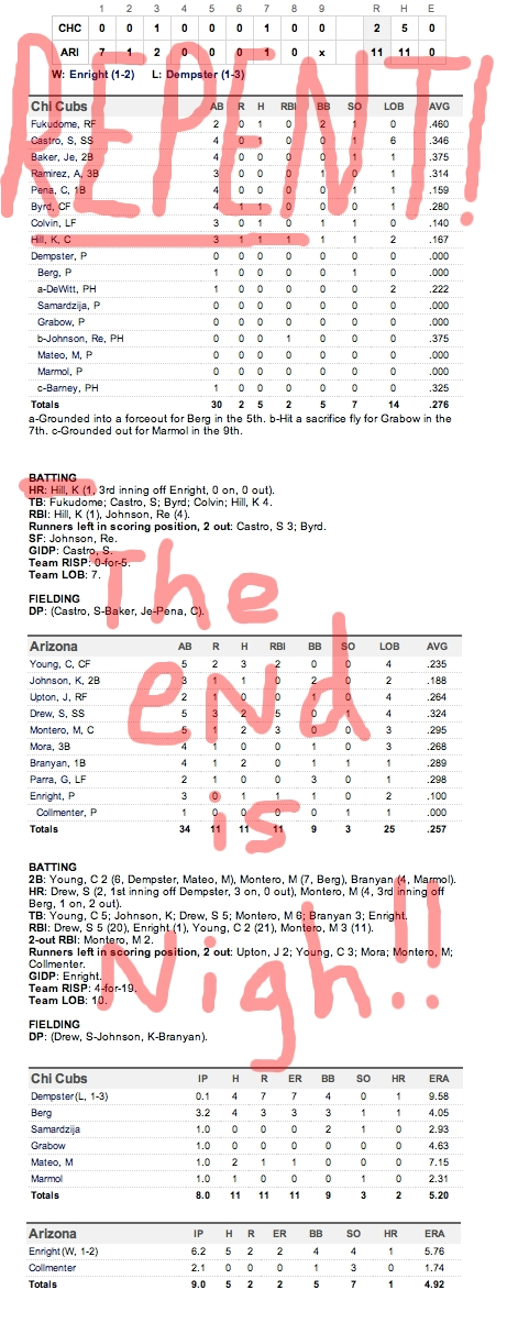 Enhanced Box Score: Cubs 2, Diamondbacks 11 – April 28, 2011