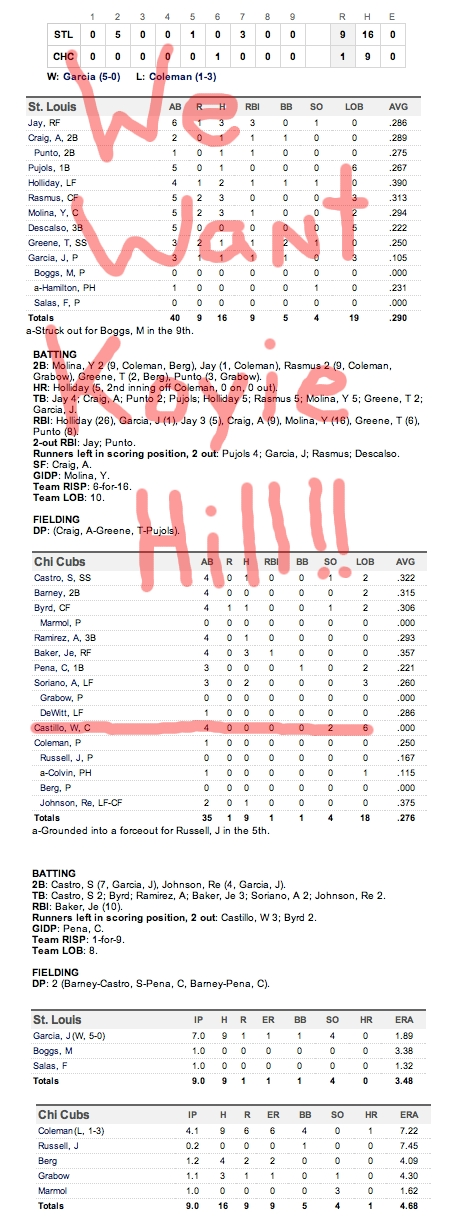 Enhanced Box Score: Cardinals 9, Cubs 1 – May 12, 2011
