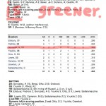 Enhanced Box Score: Cubs 1, Red Sox 5 – May 22, 2011