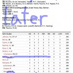 Enhanced Box Score: Mets 1, Cubs 11 – May 24, 2011
