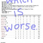 Enhanced Box Score: Mets 7, Cubs 4 – May 25, 2011