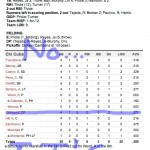 Enhanced Box Score: Mets 3, Cubs 9 – May 26, 2011