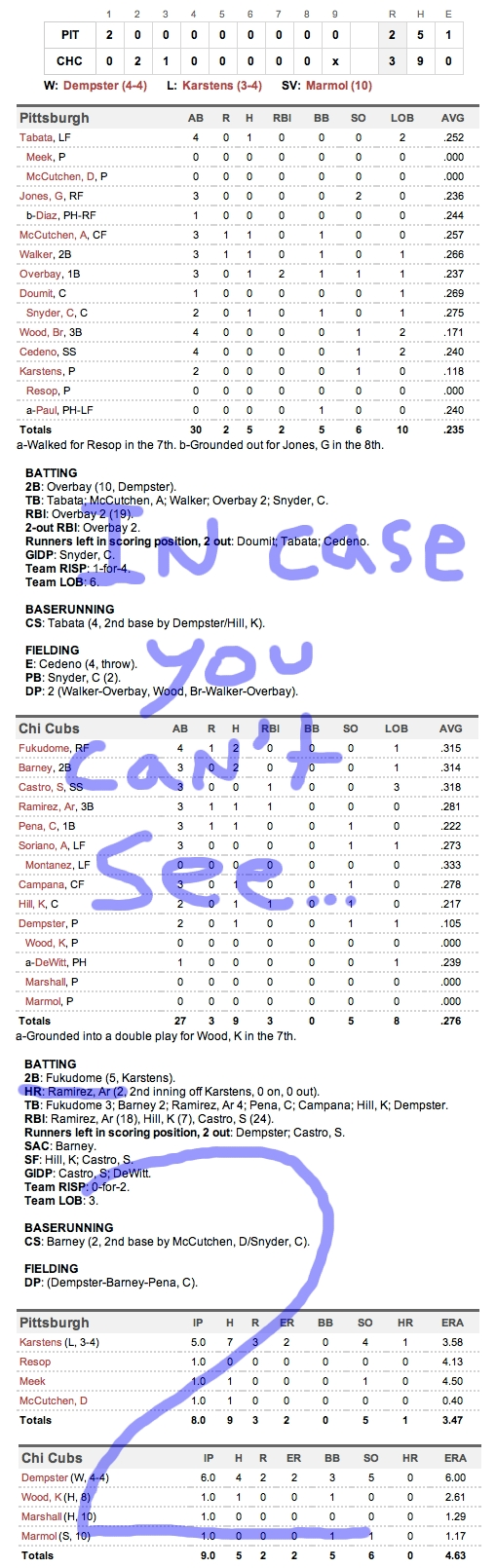 Enhanced Box Score: Pirates 2, Cubs 3 – May 29, 2011