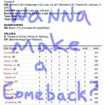 Enhanced Box Score: Astros 12, Cubs 7 – May 30, 2011