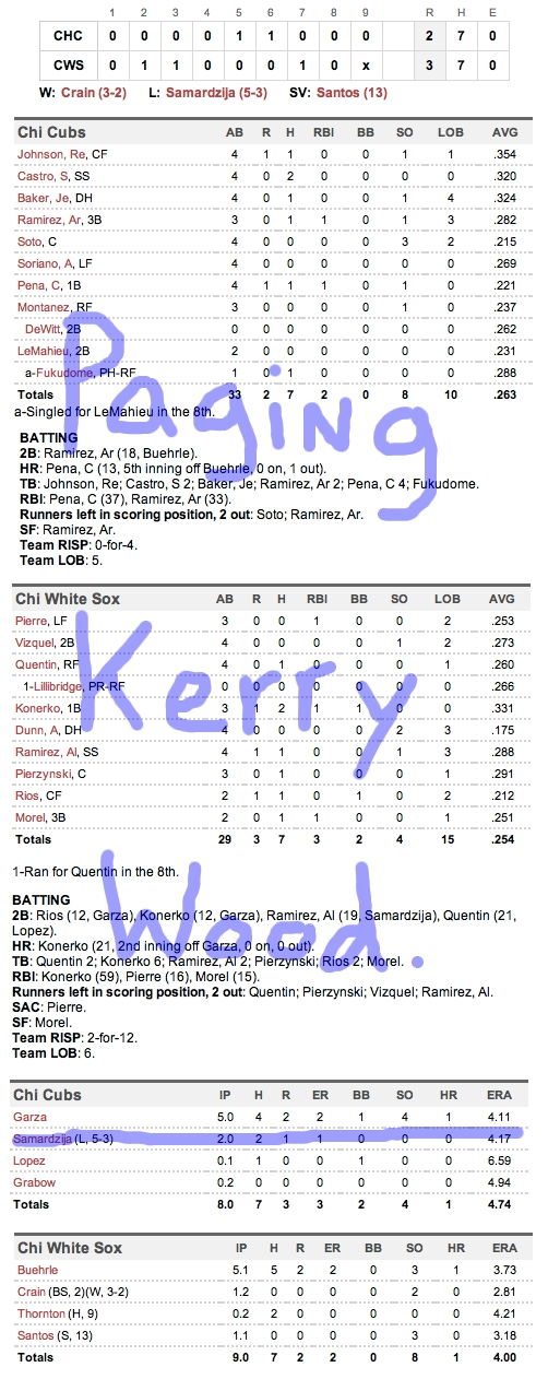 Enhanced Box Score: Cubs 2, White Sox 3 – June 21, 2011