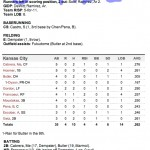 Enhanced Box Score: Cubs 6, Royals 4 – June 24, 2011
