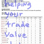 Enhanced Box Score: Giants 6, Cubs 3 – June 28, 2011 (Game Two)
