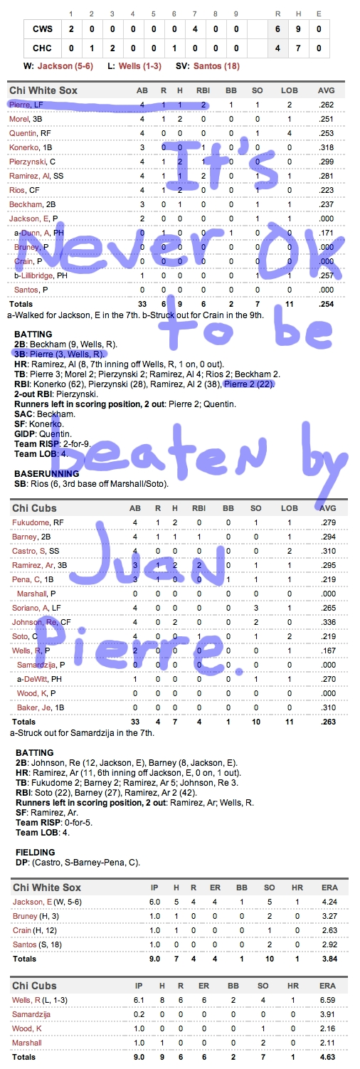 Enhanced Box Score: White Sox 6, Cubs 4 – July 1, 2011